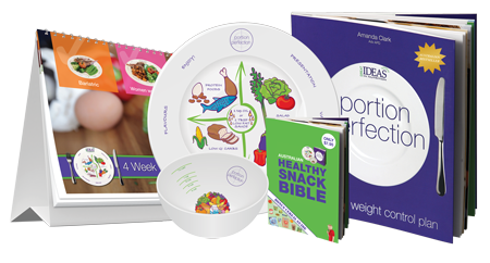 portion control diet plate kit